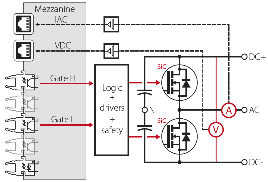 Circuit schematic of the PEB8024 SiC phase-leg module