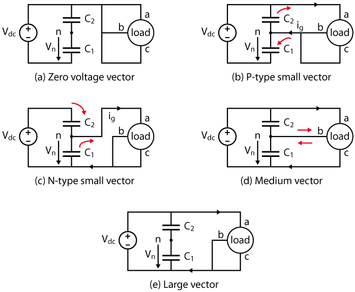 Three-level converter simplified schematics for various switching states