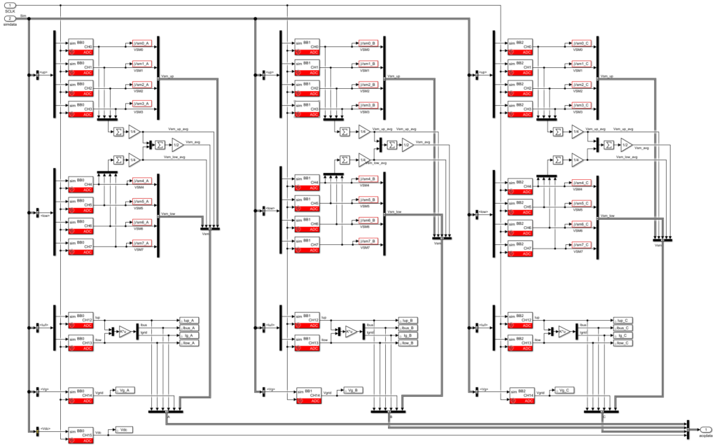 Configuration of the analog inputs for retrieving all submodule capacitor voltages.
