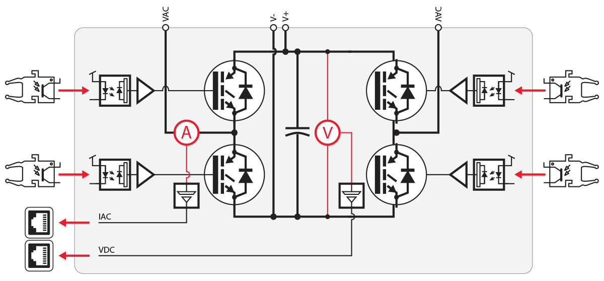 Electrical schematic of the PEH4010 H-bridge module