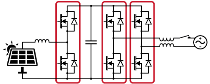 Possible use of SiC phase-leg modules for single-phase photovoltaic inverter applications.