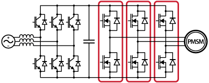 Use of SiC phase-leg power modules within a silicon carbide converter for electric drivers.