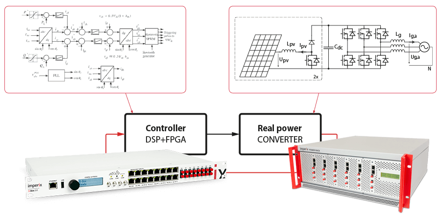 Experimental prototyping about microgrid control with imperix power converters.