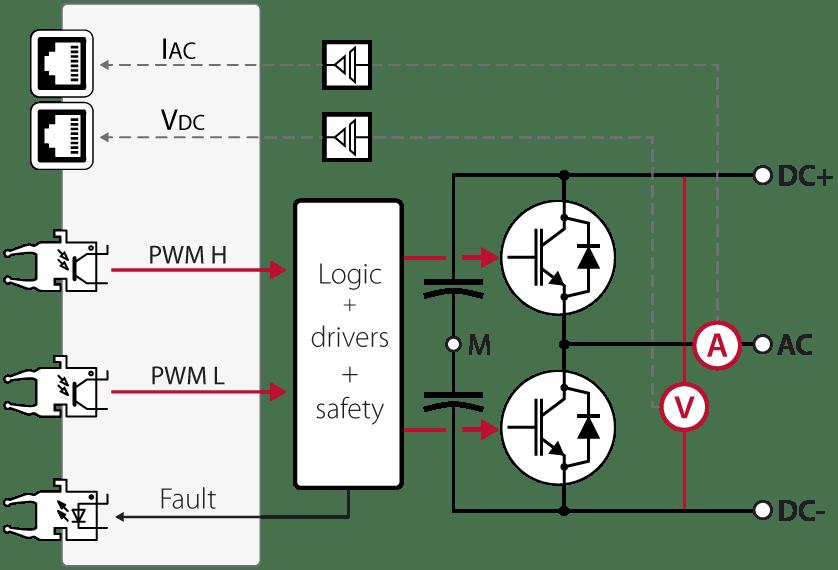 Internal schematic of the IGBT module.