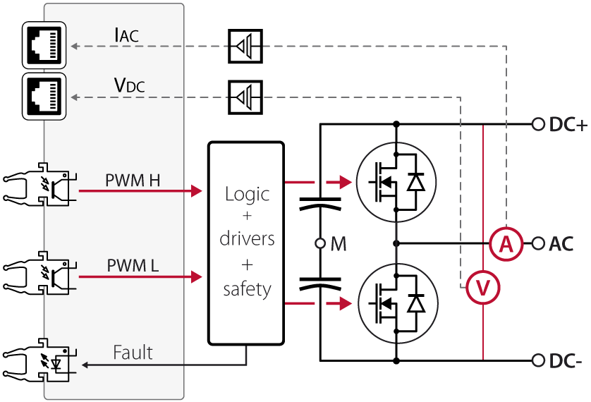 Internal schematic of the silicon carbide (SiC) power module.