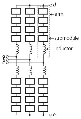 Schematic of a three-phase Modular Multilevel Converter with 24 PEH4010 submodules.
