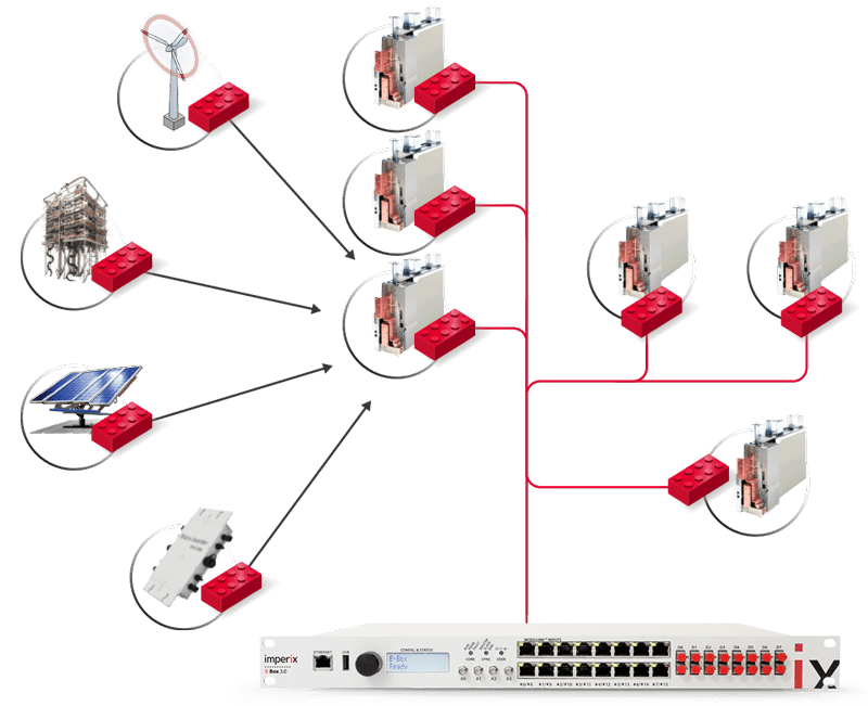Various type of power devices with distributed modulators.