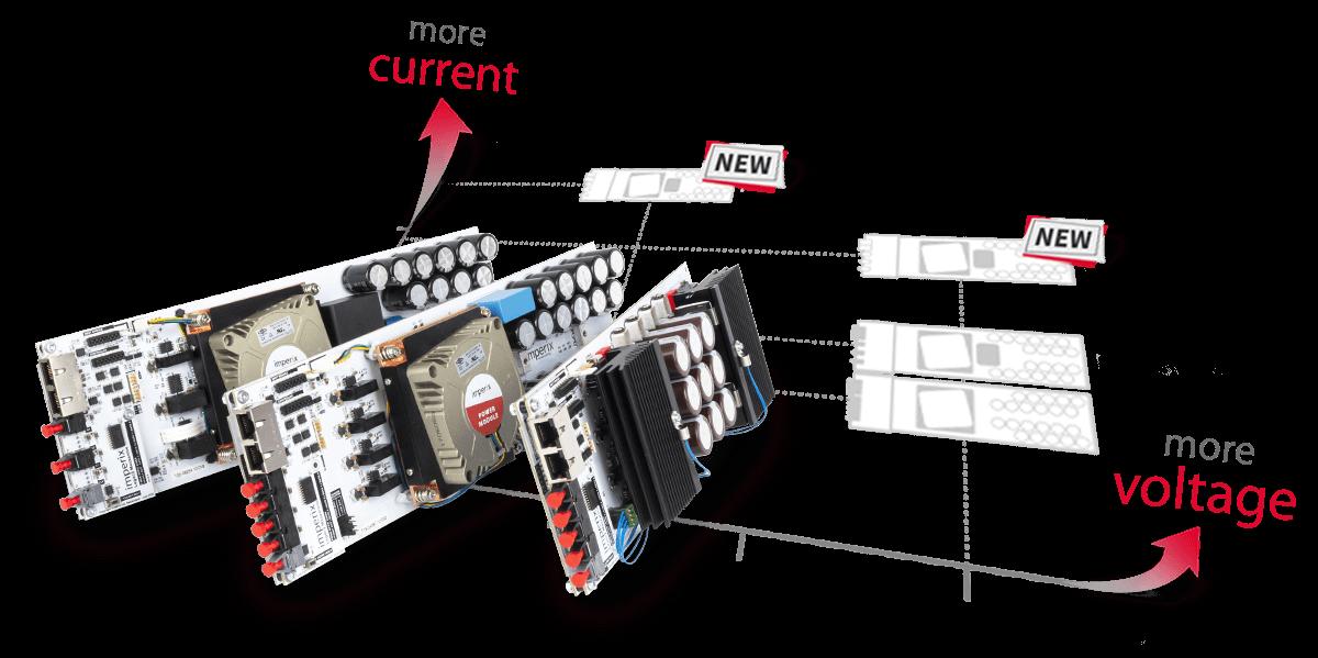 New silicon carbide half-bridge power modules