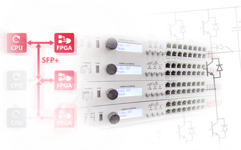 Multiple B-Box RCP controllers forming a larger distributed converter control system.