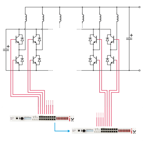 Distributed converter control for a multi-phase boost DC/DC converter.